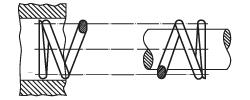 Ressort de compression - Hole vs rod