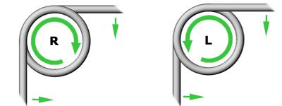 Ressorts de torsion - Sens d'enroulement