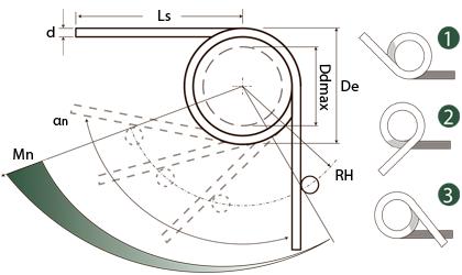 Dessin technique - Ressorts de torsion